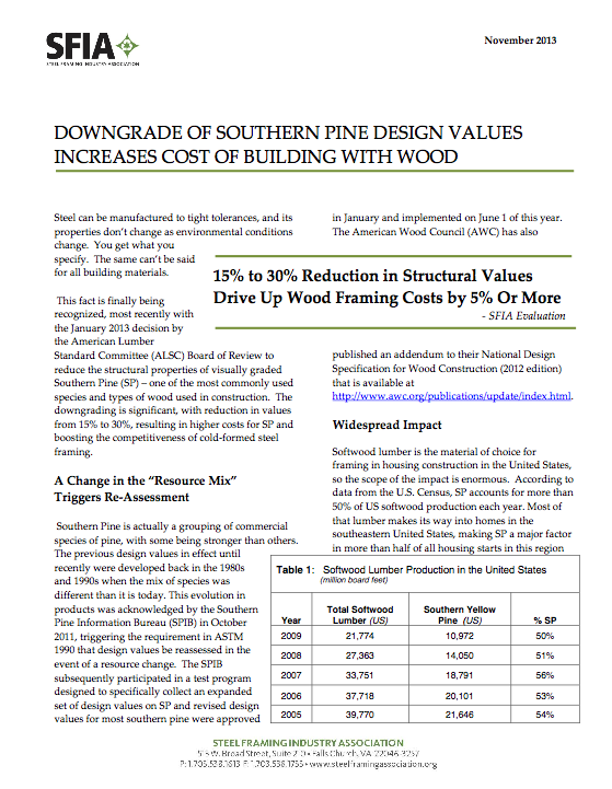 New Sfia Analysis Shows Reduced Structural Values For Southern Pine