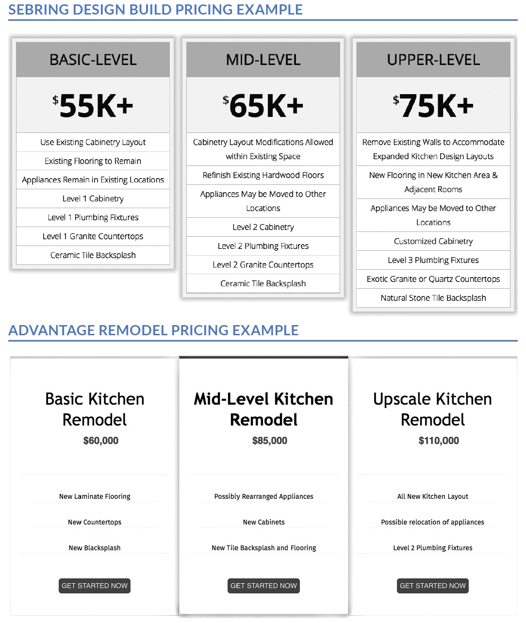 design build firm pricing guide to pre qualify clients
