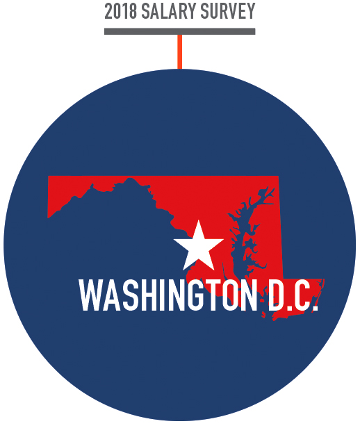 2018 Wage & Benefits Study: Washington D C  | Pro Remodeler