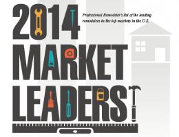 2014 Market Leaders