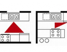 Why remodelers should strive for better design