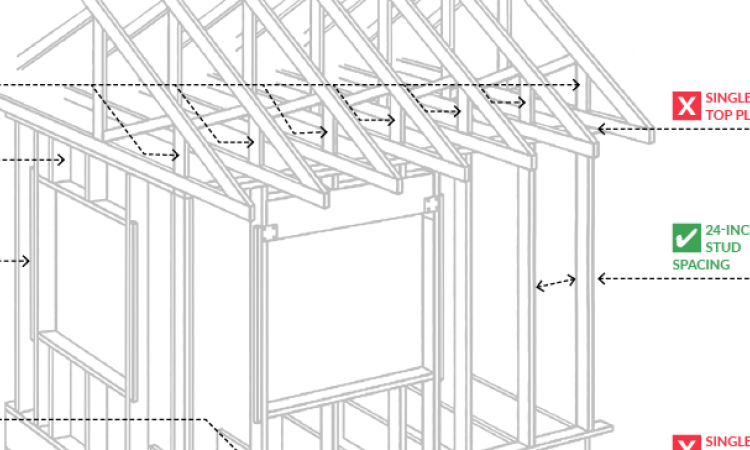 Getting Real About Advanced Framing   Pro Remodeler