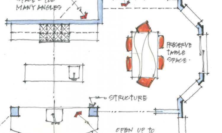 Two-island kitchen plan