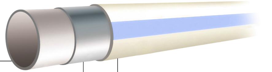 Lubrizol ServiceGuard Composite Pipe